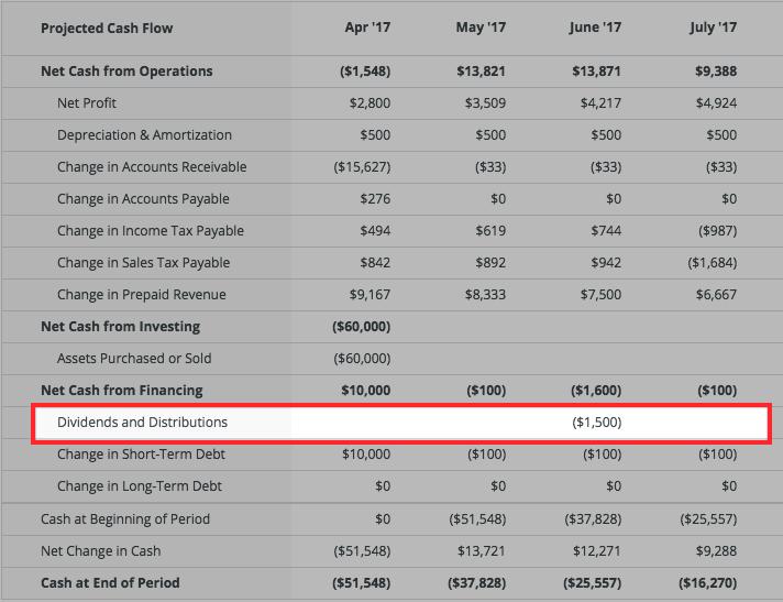 dividends-cashflow.png