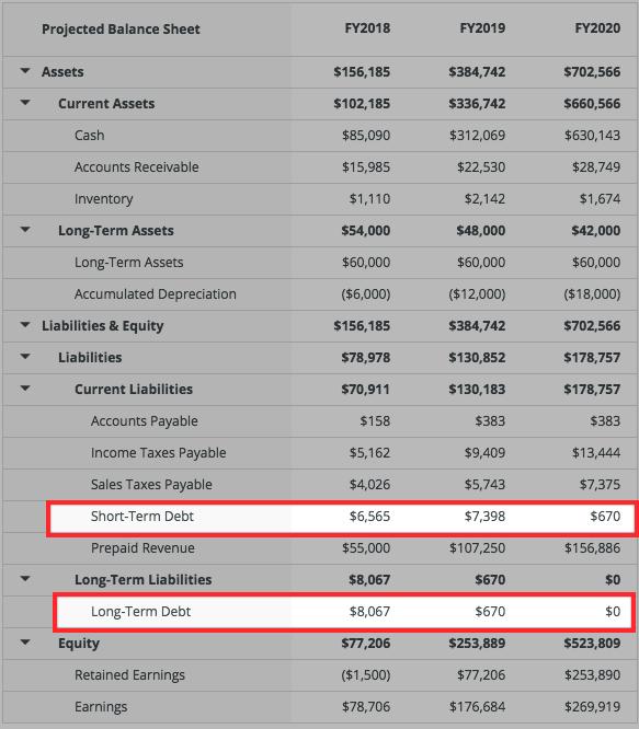 financing-loan-balancesheet.png
