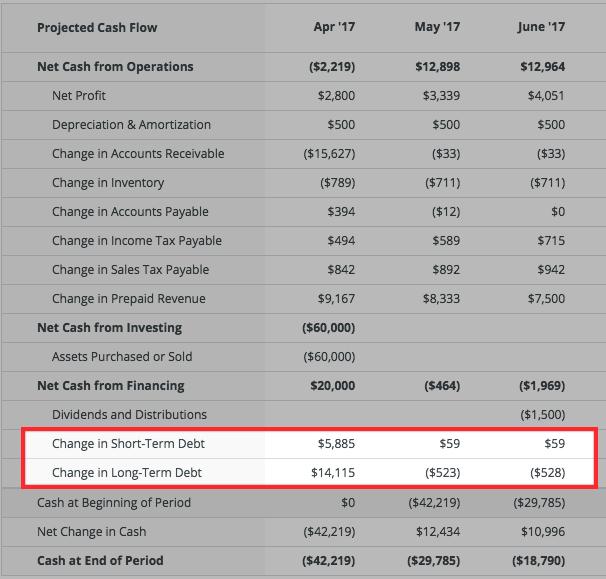financing-loan-cashflow.png