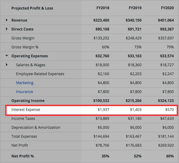 financing-lineofcredit-pandl.png