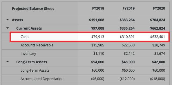 expenses-balancesheet.png