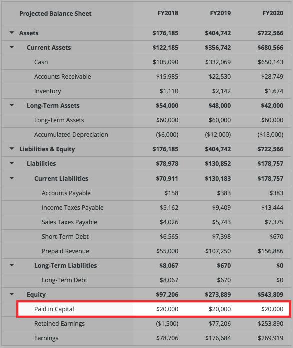 financing-investment-balancesheet.png
