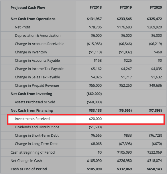 financing-investment-cashflow.png